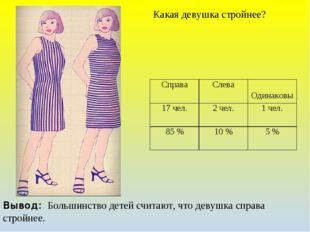 Какая девушка стройнее? Вывод: Большинство детей считают, что девушка справа