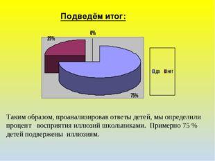 Таким образом, проанализировав ответы детей, мы определили процент восприятия