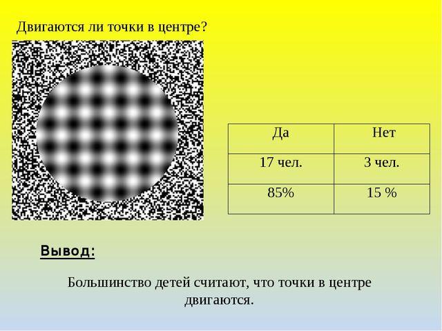 Двигаются ли точки в центре? Вывод: Большинство детей считают, что точки в це...