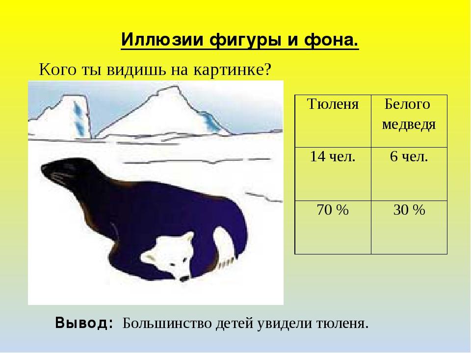 Иллюзии фигуры и фона. Вывод: Большинство детей увидели тюленя. Кого ты видиш...