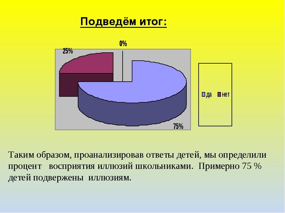 Таким образом, проанализировав ответы детей, мы определили процент восприятия...