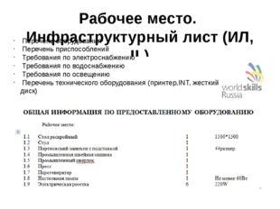 Рабочее место. Инфраструктурный лист (ИЛ, IL) Перечень оборудования Перечень