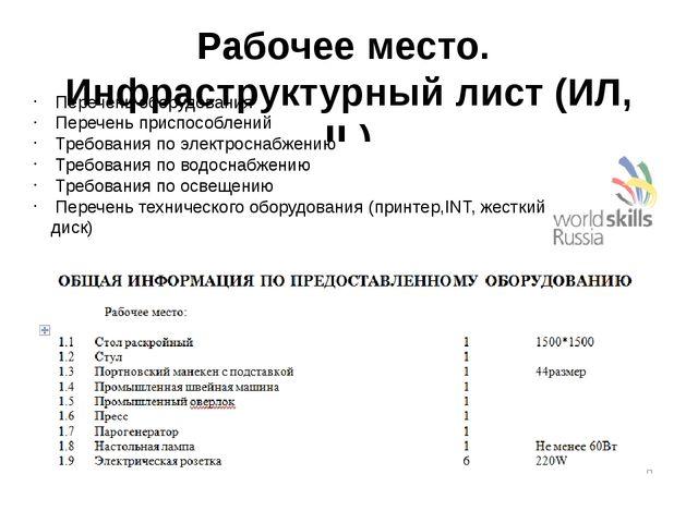 Рабочее место. Инфраструктурный лист (ИЛ, IL) Перечень оборудования Перечень...