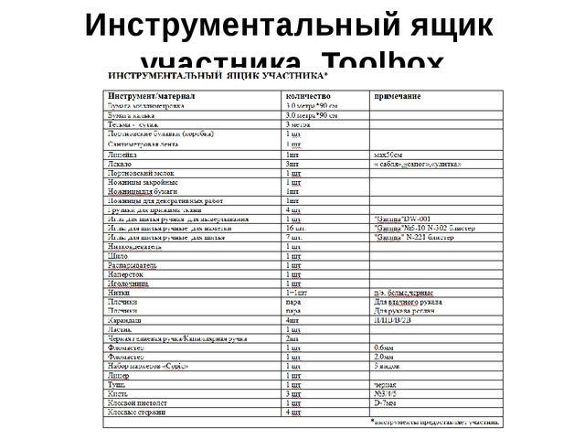 Инструментальный ящик участника. Toolbox
