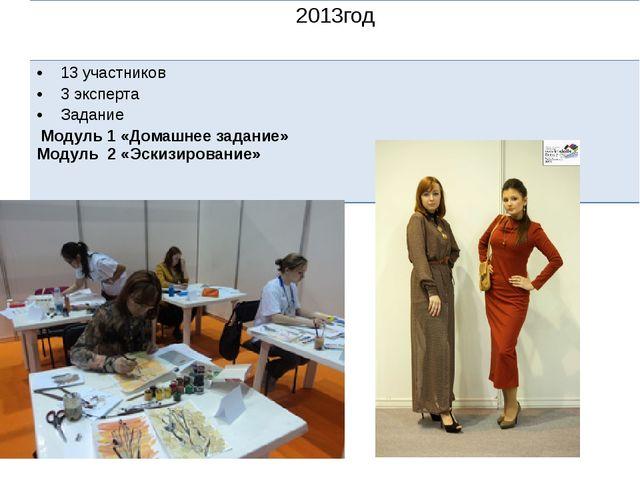 2013год 13 участников 3 эксперта Задание Модуль 1 «Домашнее задание» Модуль...