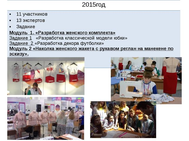 2015год 11 участников 13 экспертов Задание Модуль 1. «Разработка женского ко...