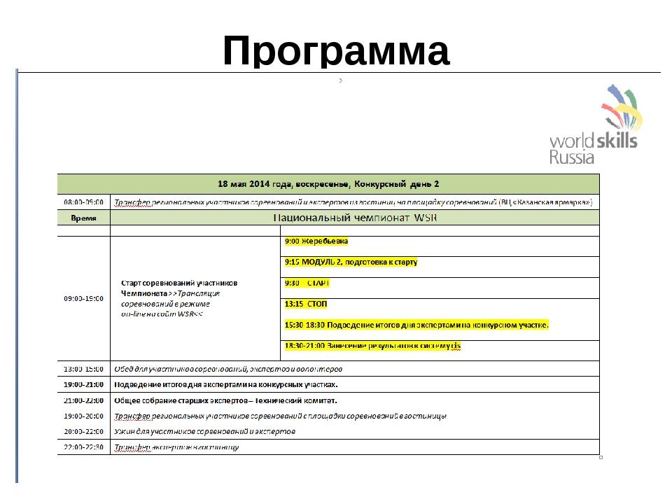 Программа компетенции(SMP)