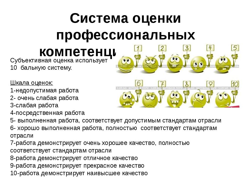 Система оценки профессиональных компетенций участников Субъективная оценка ис...