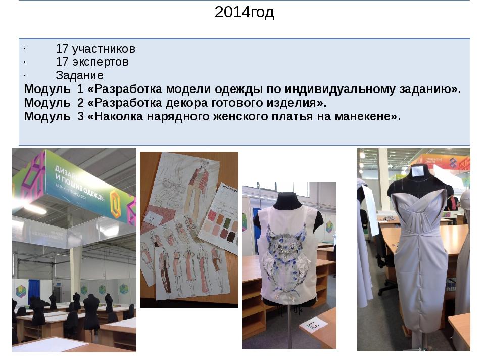 2014год 17 участников 17 экспертов Задание Модуль 1 «Разработка модели одежд...