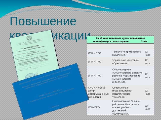 Повышение квалификации Наиболее значимые курсы повышения квалификации по посл...