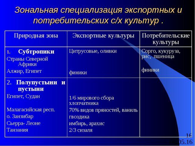 Зональная специализация экспортных и потребительских с/х культур .