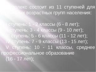 Комплекс состоит из 11 ступеней для различных возрастных групп населения: I с