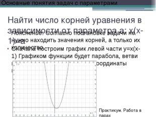 Найти число корней уравнения в зависимости от параметра а: х(х-1)=а Пояснение