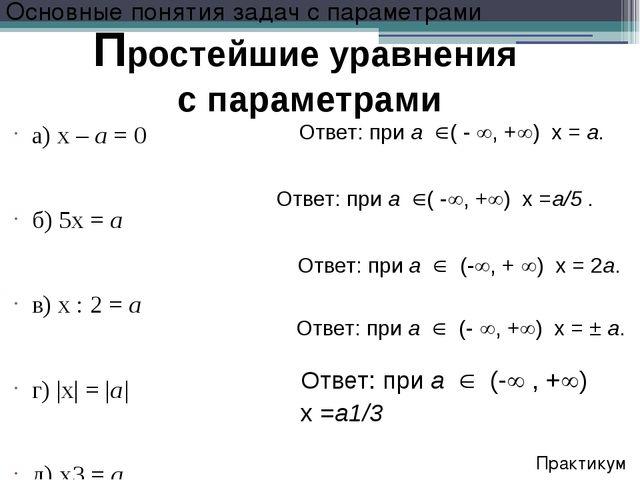 a)x –а= 0 б) 5x =а в) x : 2 =а г) |x| = |а| д) x3=а Основные поняти...