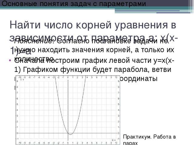 Найти число корней уравнения в зависимости от параметра а: х(х-1)=а Пояснение...