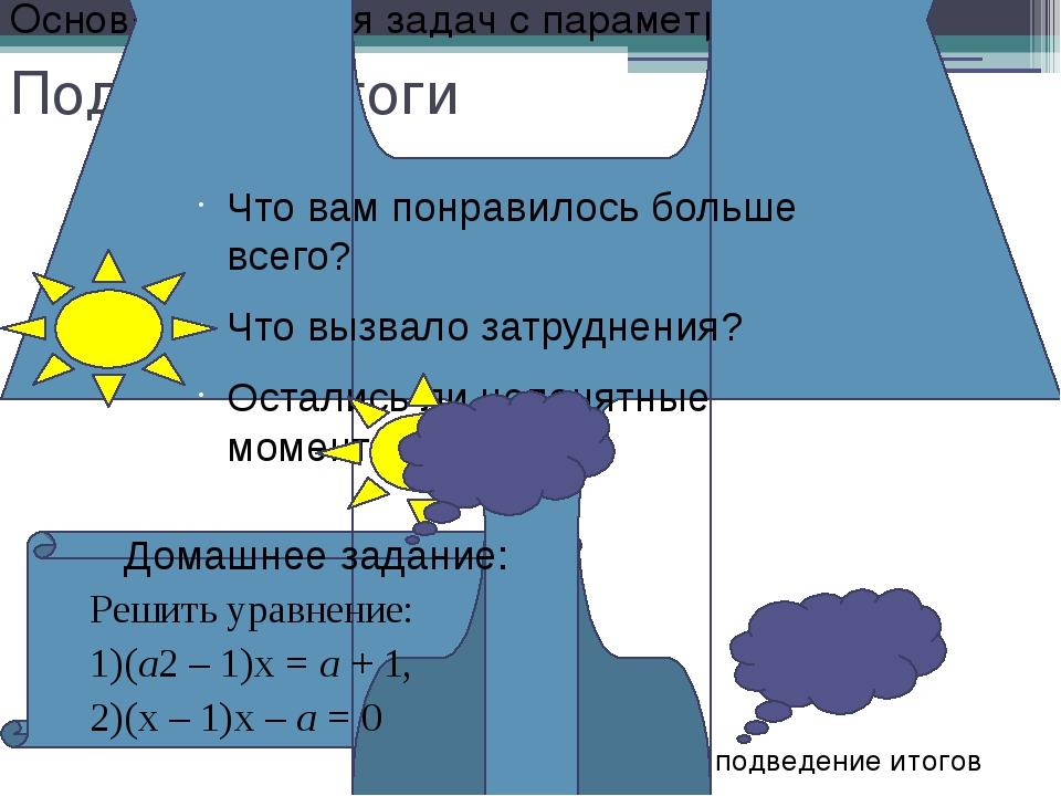 Подведем итоги Рефлексия, подведение итогов Основные понятия задач с парамет...