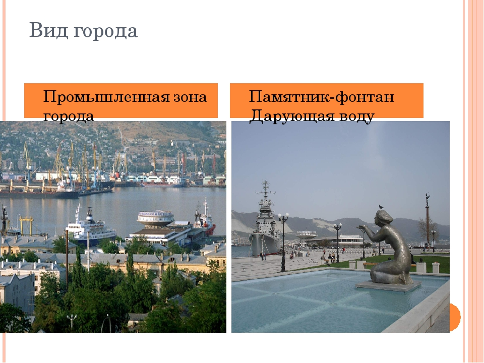 Вид города Промышленная зона города Памятник-фонтан Дарующая воду