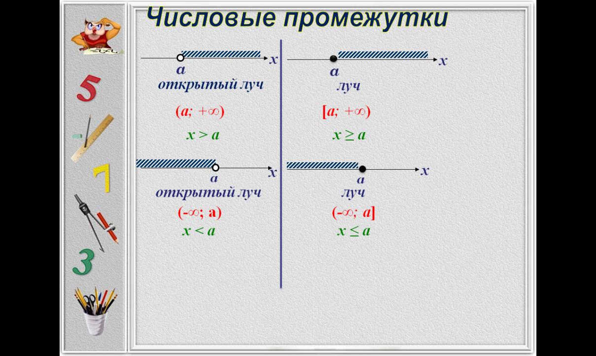 Домашняя работа по алгебре 7 класс по казахстану номер 264 учебник шыныбекова