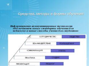 Средства, методы и формы обучения Информационно-коммуникационные технологии о