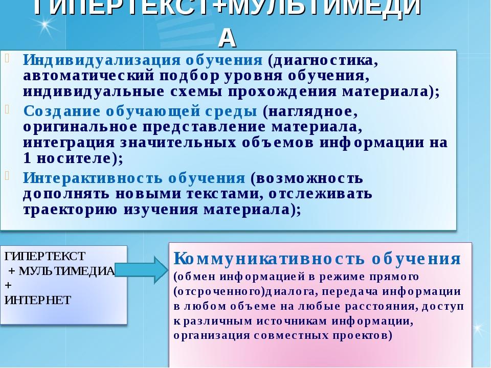 ГИПЕРТЕКСТ+МУЛЬТИМЕДИА