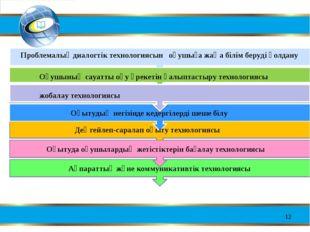* Проблемалық диалогтік технологиясын оқушыға жаңа білім беруді қолдану Оқушы