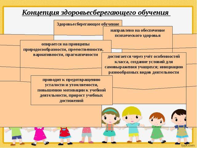Концепция здоровьесберегающего обучения Здоровьесберегающее обучение направл...