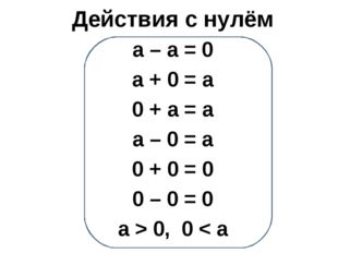 Действия с нулём а – а = 0 а + 0 = а 0 + а = а а – 0 = а 0 + 0 = 0 0 – 0 = 0