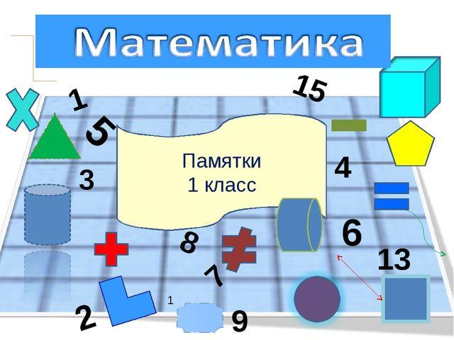 5 3 1 6 8 1 1 2 15 4 7 13 9 Памятки 1 класс