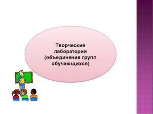 Творческие лаборатории (объединения групп обучающихся)