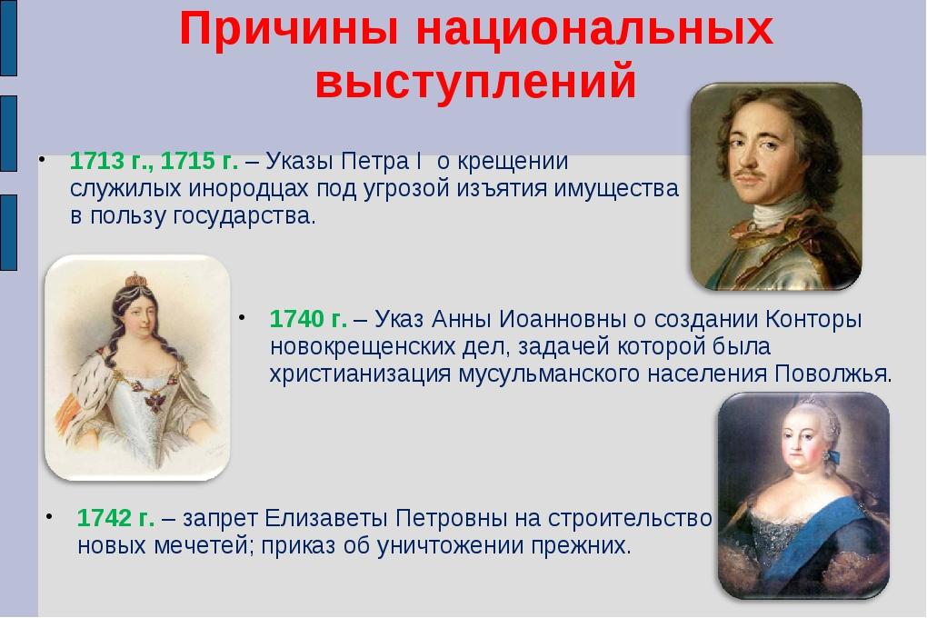 Причины национальных выступлений 1713 г., 1715 г. – Указы Петра I о крещении...
