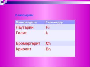 2-тапсырма: МинералдарыГалогендер ЛаутаринF2 ГалитI2 БромаргаритCl2 Криол
