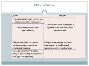610 «Запасы» ДЕБЕТ КРЕДИТ Сальдо начальное – остаток запасов на отчетнуюдату