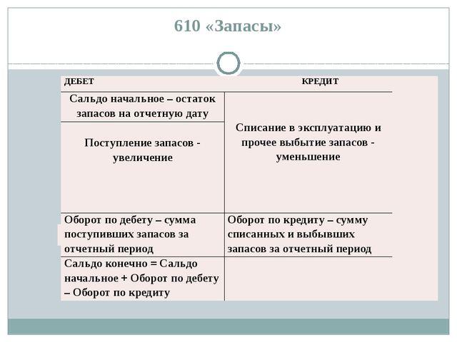610 «Запасы» ДЕБЕТ КРЕДИТ Сальдо начальное – остаток запасов на отчетнуюдату...