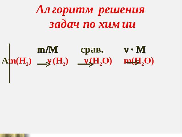 Алгоритм решения задач по химии m/M срав. ν ∙ M Аm(Н2) ν(Н2) ν(Н2О) m(Н2О)