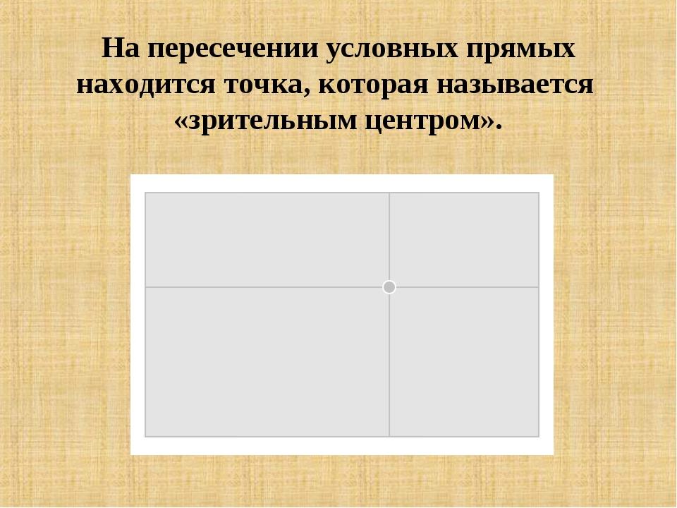 На пересечении условных прямых находится точка, которая называется «зрительны...