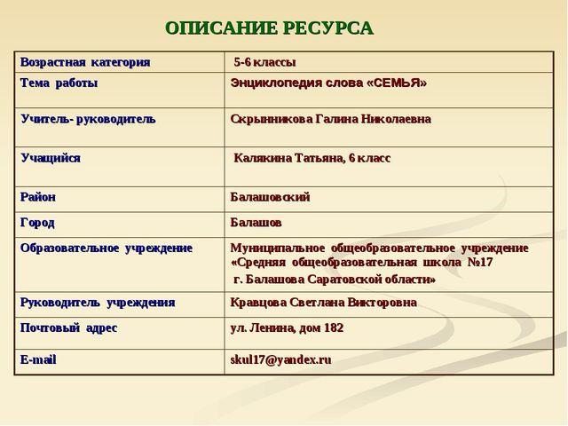 ОПИСАНИЕ РЕСУРСА Возрастная категория 5-6 классы Тема работыЭнциклопедия сл...