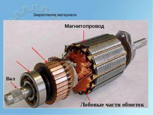 Лобовые части обмоток Магнитопровод Коллектор Подшипники Вал Закрепление мат