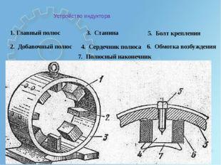 Устройство индуктора 1. Главный полюс 2. Добавочный полюс 3. Станина 4. Серде