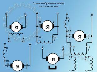 Схемы возбуждения машин постоянного тока Я С2 Я1 Я2 Ш1 Ш2 С1 Я Я1 Я2 Я Я1 Я2