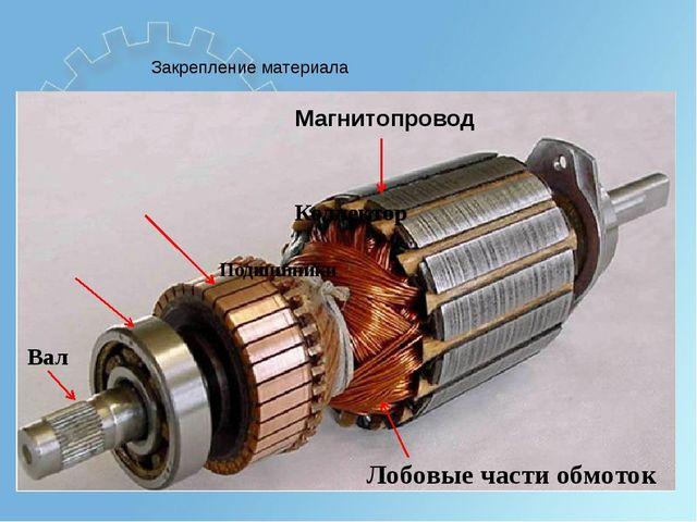 Лобовые части обмоток Магнитопровод Коллектор Подшипники Вал Закрепление мат...