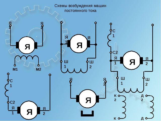 Схемы возбуждения машин постоянного тока Я С2 Я1 Я2 Ш1 Ш2 С1 Я Я1 Я2 Я Я1 Я2...
