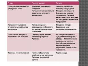 План Содержание Ответ Положение материка на градусной сетке. Изучение положен