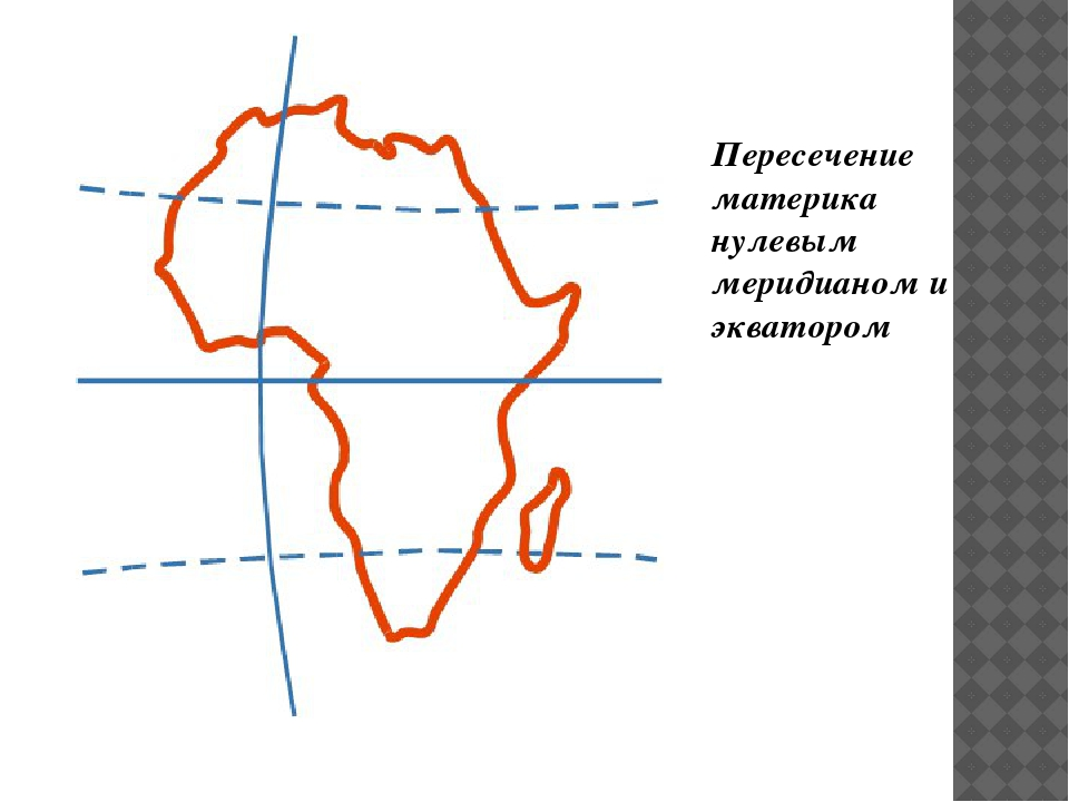Пересечение материка нулевым меридианом и экватором