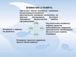 ВНИМАНИЕ и ПАМЯТЬ F70 F71 F72 F73 Уменьшен объем внимания, ухудшена концентра