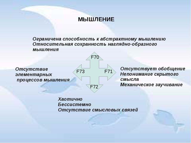 МЫШЛЕНИЕ F70 F71 F73 F72 Ограничена способность к абстрактному мышлению Относ...