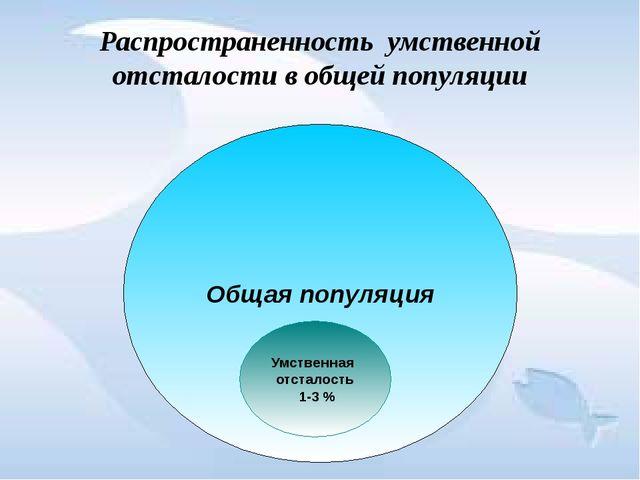 Распространенность умственной отсталости в общей популяции Общая популяция Ум...