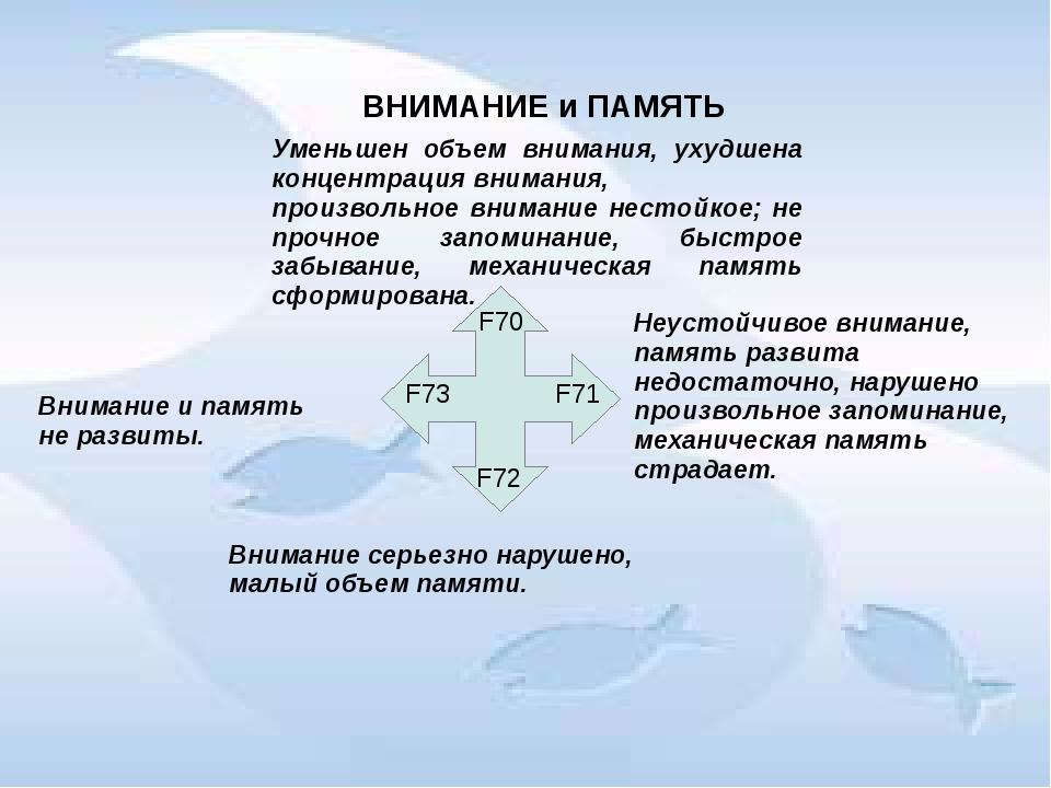 ВНИМАНИЕ и ПАМЯТЬ F70 F71 F72 F73 Уменьшен объем внимания, ухудшена концентра...