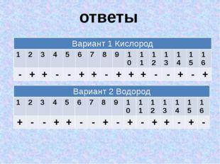ответы Вариант 1 Кислород 1 2 3 4 5 6 7 8 9 10 11 12 13 14 15 16 - + + - - +