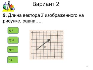 Вариант 2 * г) 5 б) -5 а) 4 в) -4