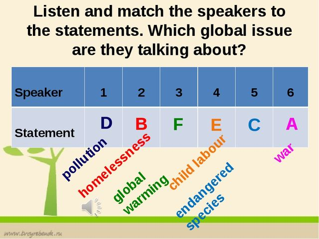 Listen and match the speakers to the statements. Which global issue are they...
